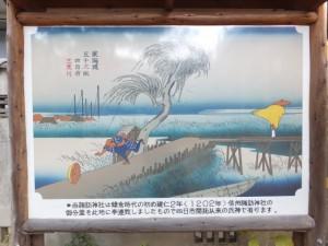 東海道五十三次四日市 三重川の説明板(諏訪神社前)