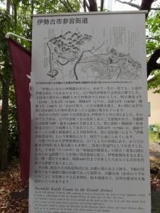 宇治惣門跡付近(古市街道)