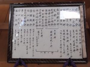御祭神と御神徳の説明書き(佐那神社)