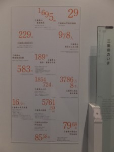 MieMu 三重県総合博物館