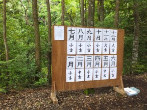 おんべまつり 鮎占い神事の結果(水戸神神社)