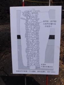 野添大辻遺跡(第3次)発掘調査 現地説明会、1区の石組井戸の説明板