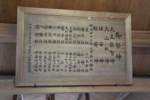 拝殿に掲示された御祭神の一覧額(上社)