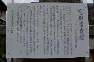 (6)-5 窪田常夜燈の説明板