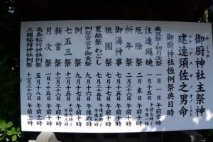 御厨神社の主祭神、恒例祭典日時(松阪市本町)