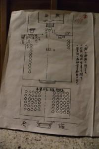 遷座祭での配置図(河邊七種神社)