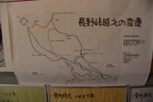 長野峠越えの変遷(美里ふるさと資料館)