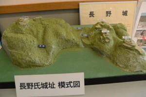 長野氏城址 模式図(美里ふるさと資料館)