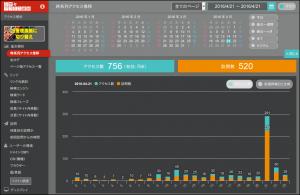 神宮巡々2の忍者アクセス解析結果(2016/4/21)