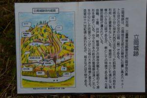 立岡城跡の説明板(度会町立岡)