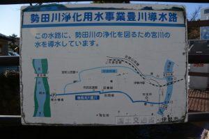 勢田川浄化用水事業豊川導水路の説明板