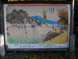 東海道五十三次坂之下 筆捨山の繪